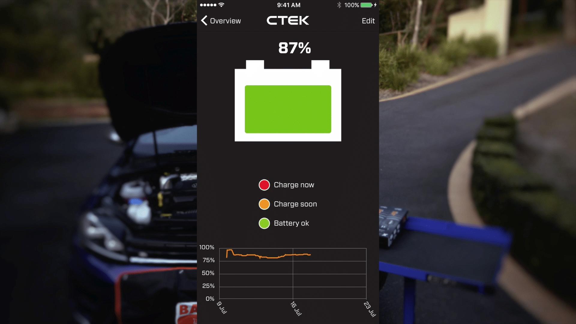 CTEK CTX Battery Sense Review
