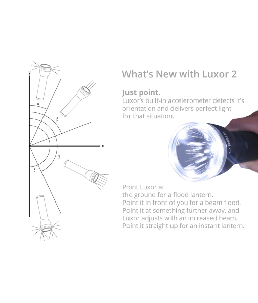 PLX Devices Luxor 2 Intelligent LED Flashlight