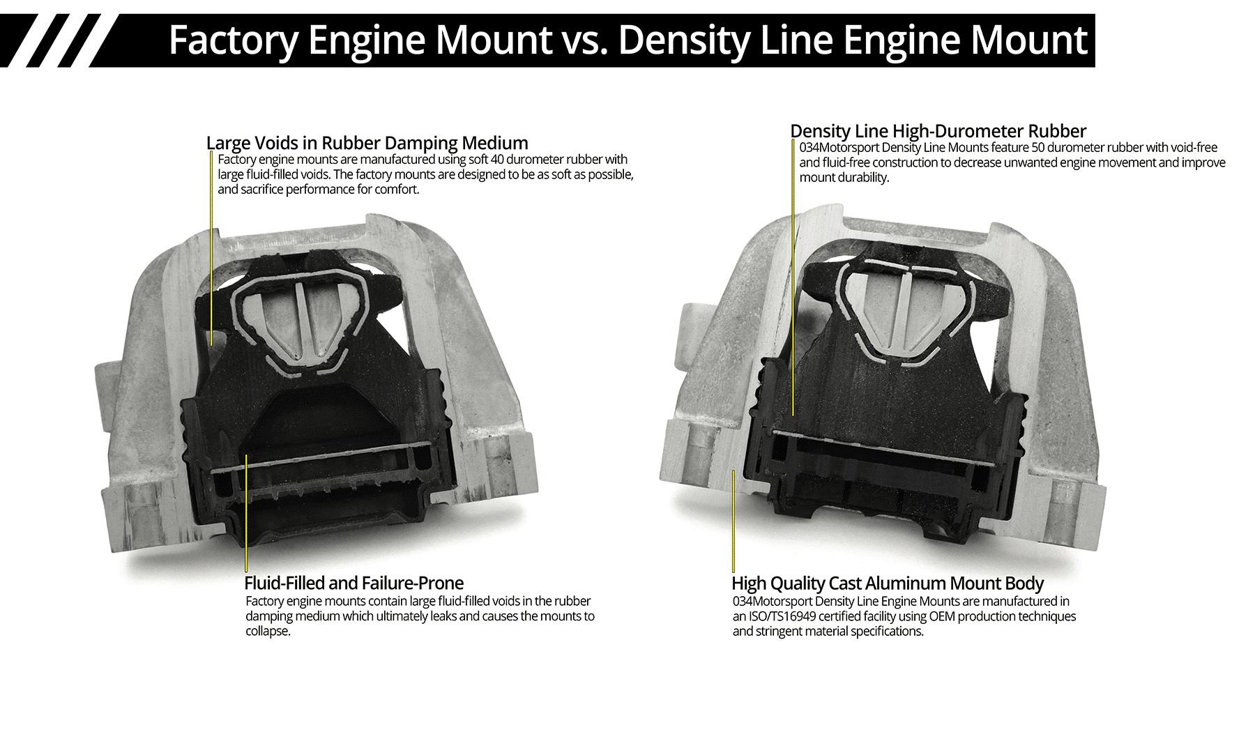 034 Density Line Engine Mount
