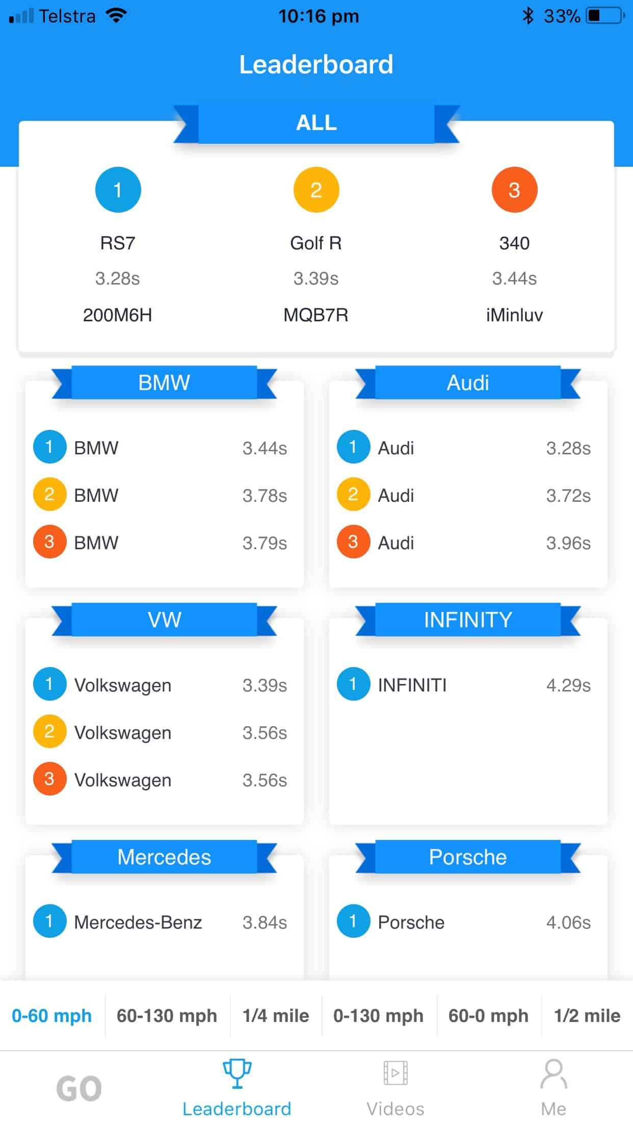 Dragy GPS Automotive Performance Meter goDragy